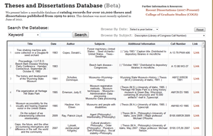 Dissertation thesis calculator